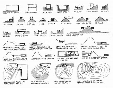 Modern Architecture Glossary contemporary modern architecture glossary picture dictionary of